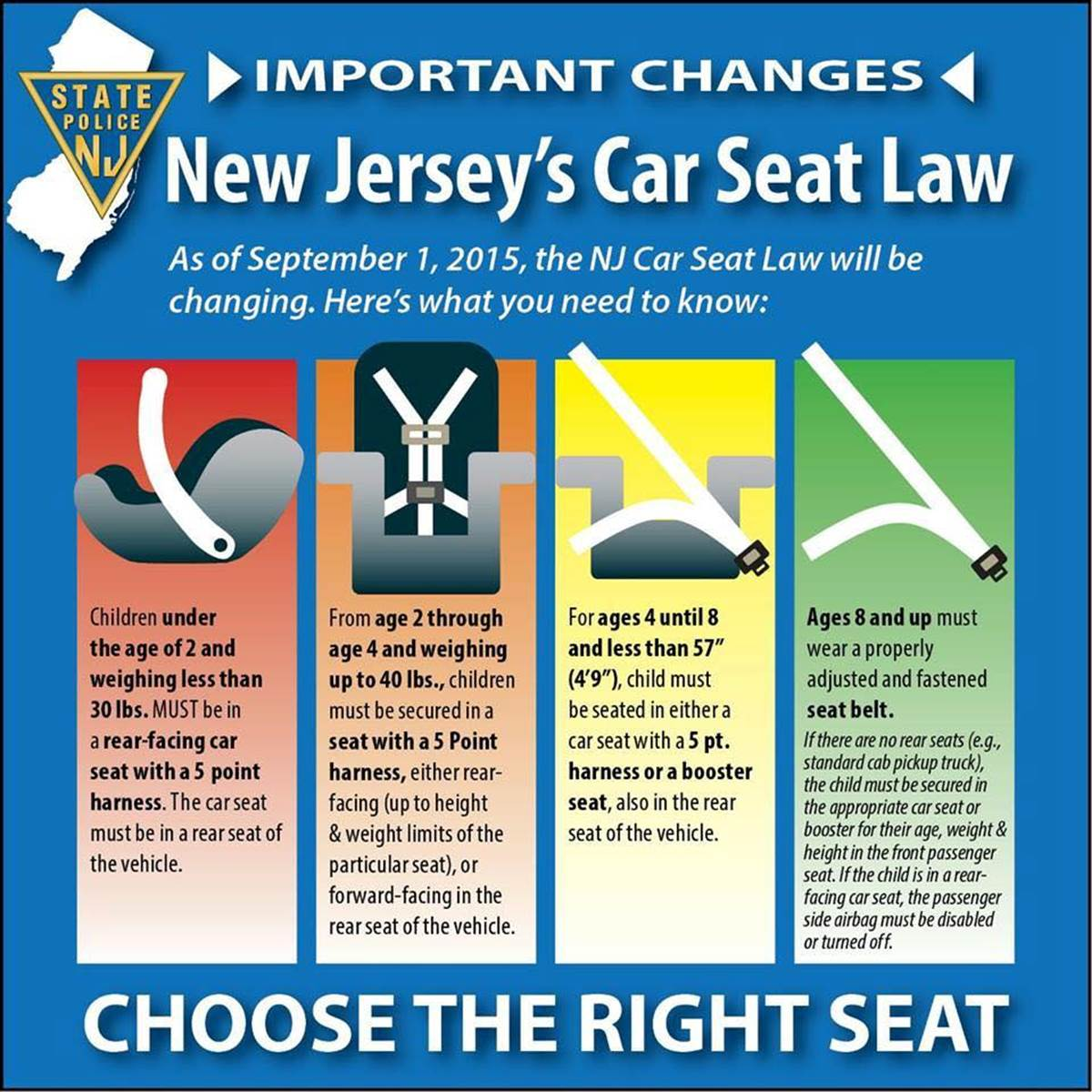 Car Seat Installation Madison Borough Nj